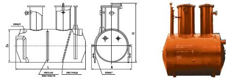 Емкость подземная ЕП-100-3200-1-2 с насосом НВ-М-н-Е-50/50-4,3-К-УХЛ1 (опр. лист 44/14-ИОС7.ОЛ5)